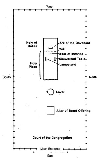 Simple floor plan of the Tabernacle  sc 1 th 275 & 1