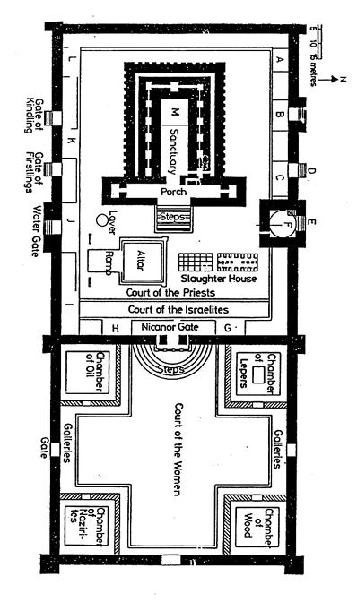 king herod\'s temple diagram jerusalem and the temple of herod  jerusalem and the temple of herod